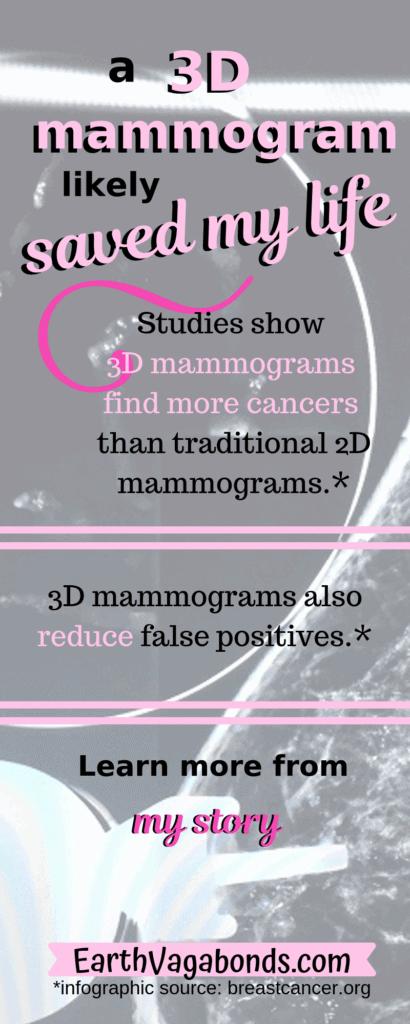 3D mammogram message for World Cancer Day 4