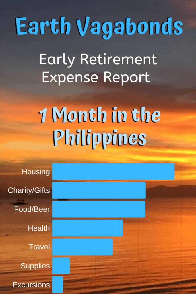 A Pinterest graphic that shows what it cost to live in the Philippines one month as early retirees.